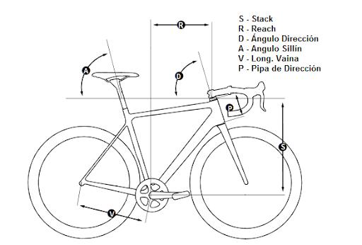 geometría-bici-gravel